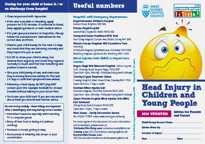 Head injury leaflet PDF